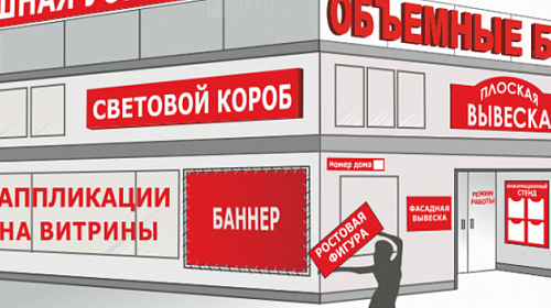 Размещение рекламных вывесок в городе Москве